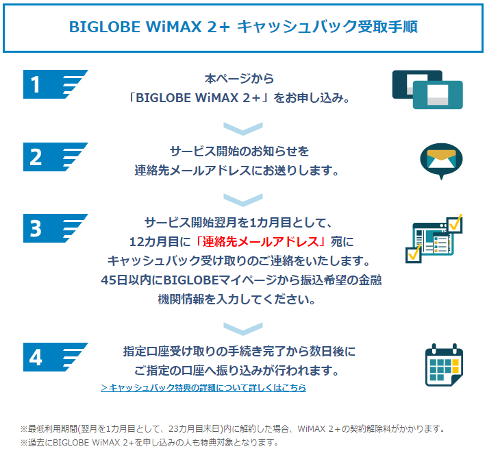 BIGLOBE WiMAX キャッシュバック キャンペーン